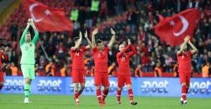 Milli Takım Avrupa Şampiyonası Performansı İle Göz Doldurdu